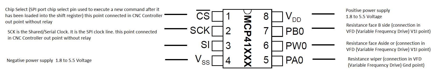 mcp41xx-digital-potentiometer-pinout – Copy