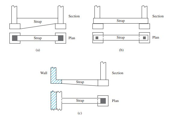 Cantilever Footing -Strap Footing