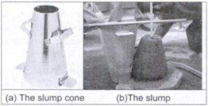 Slump Test of Concrete