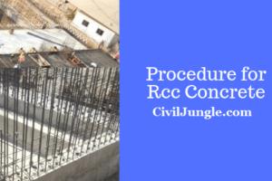 Produce of RCC