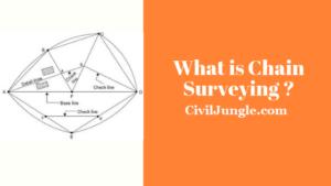 chain survey
