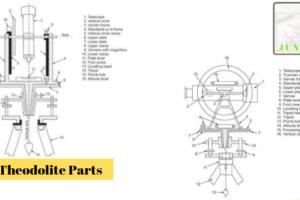 Theodolite parts
