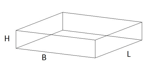 Rectangle/ Squared cubic area (V1)