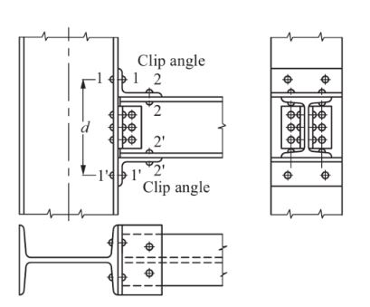 Clip angle connection