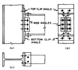 Clip Angle