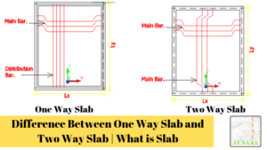 Difference Between One Way Slab and Two Way Slab | What is Slab