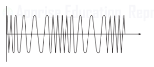 5 Frequency modulation of the carrier wave