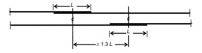 Staggered splicing of bars