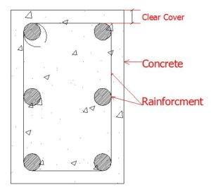 Cover in Concrete
