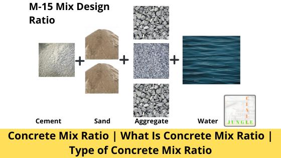 Concrete mix ratio