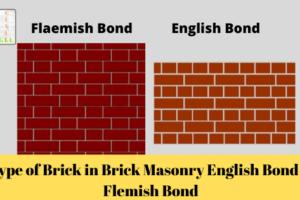 English Bond