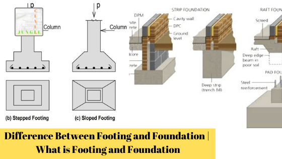Difference Between Footing and Foundation | What is Footing and Foundation