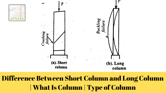 Difference Between Short Column and Long Column