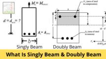 Doubly beam