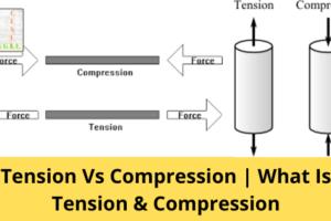 tension vs compression