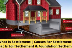 Foundation Settlement