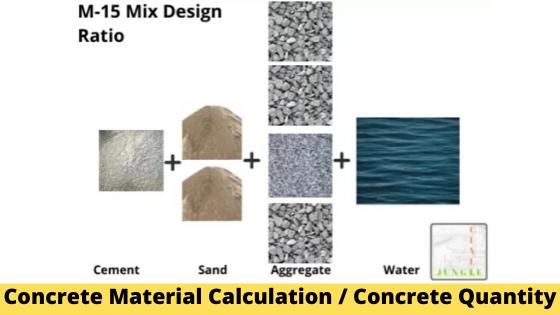 Concrete Material Calculation / Concrete Quantity