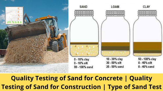 Quality Testing of Sand for Concrete | Quality Testing of Sand for Construction | Type of Sand Test