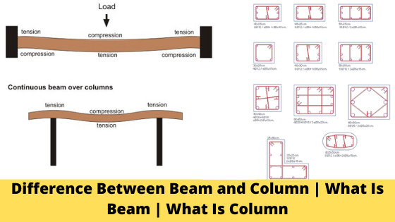 Difference Between Beam and Column