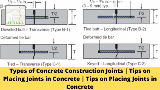 Placing Joints in Concrete