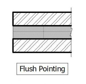 Flush Pointing