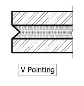 V pointing