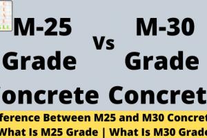 M25 and M30 Concrete