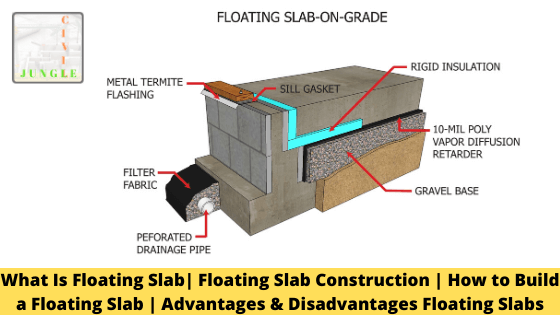 What Is Floating Slab| Floating Slab Construction | How to Build a Floating Slab | Advantages & Disadvantages Floating Slabs