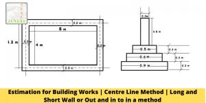 Estimation for Building Works