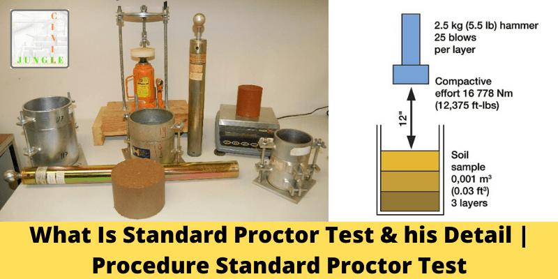 What Is Standard Proctor Test & his Detail _ ProcedureStandard Proctor Test
